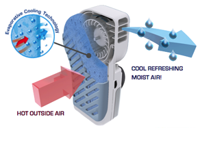 Hand-held-Personal-Air-Cooler