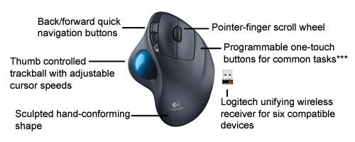 Logitech Trackball Mouse, Review