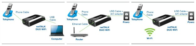 netTALK Duo WiFi Replace your expensive landline with VOIP