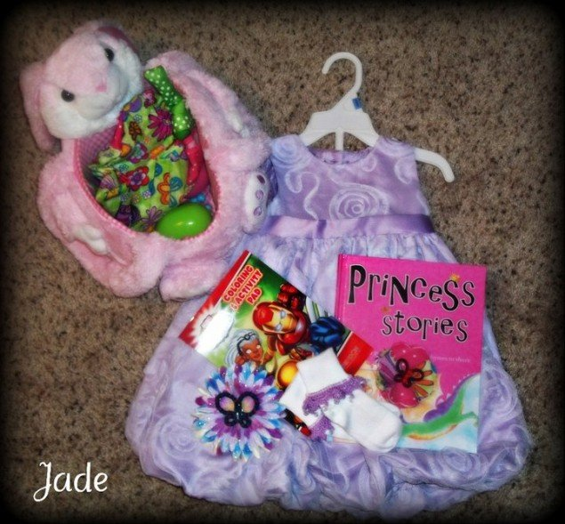Basket ideas for kids of all ages baby through teenagers easter basket ideas for toddlers negle Image collections