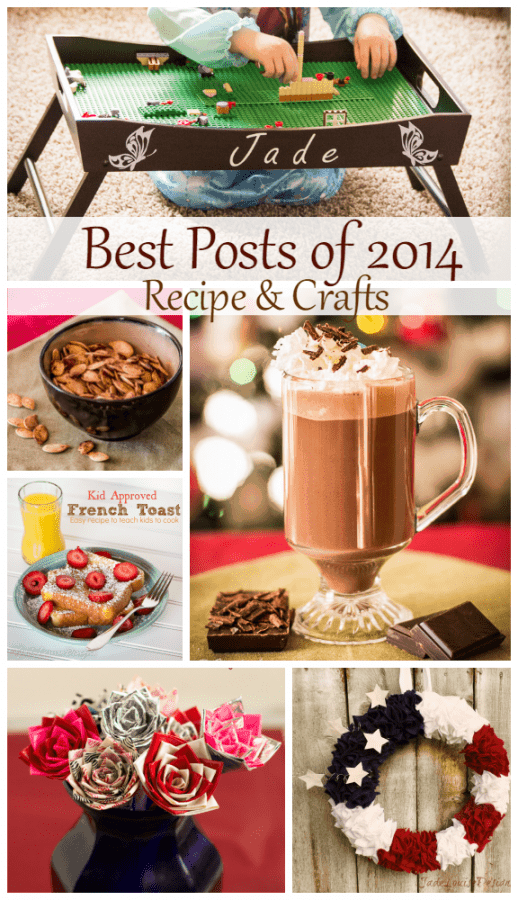 Year in Review, Top 10 blog posts of 2014