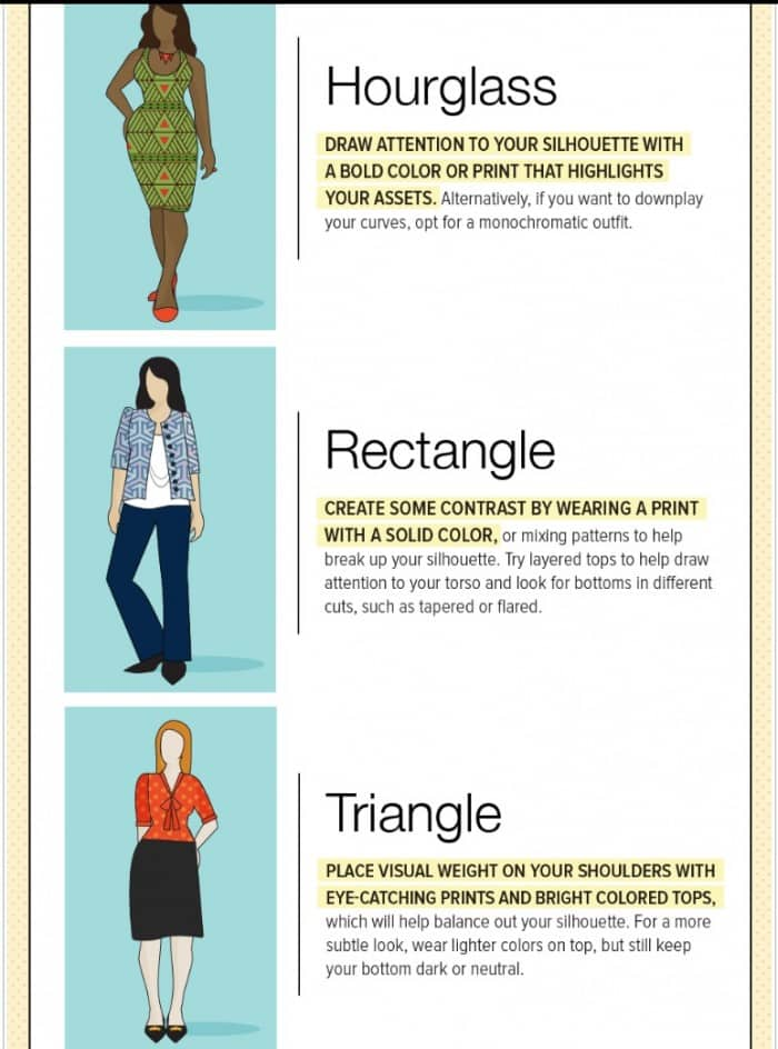 How to dress for your body type images