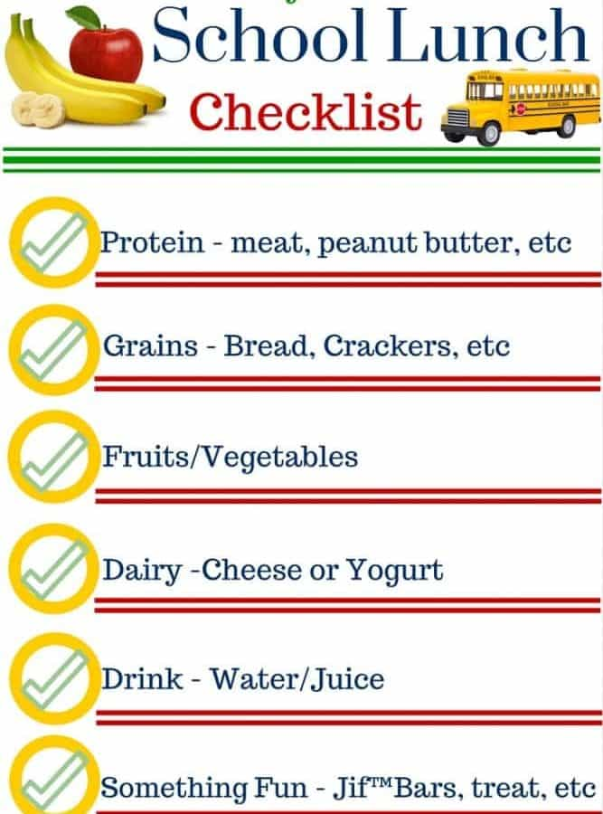How to easily pack a School Lunch Plus Checklist Printable